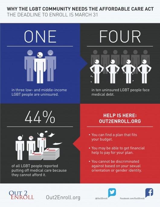 Infographic-1-e1394159545431